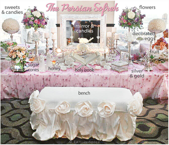 Persian Wedding: The Persian Wedding Ceremony (Aghd) Demystified