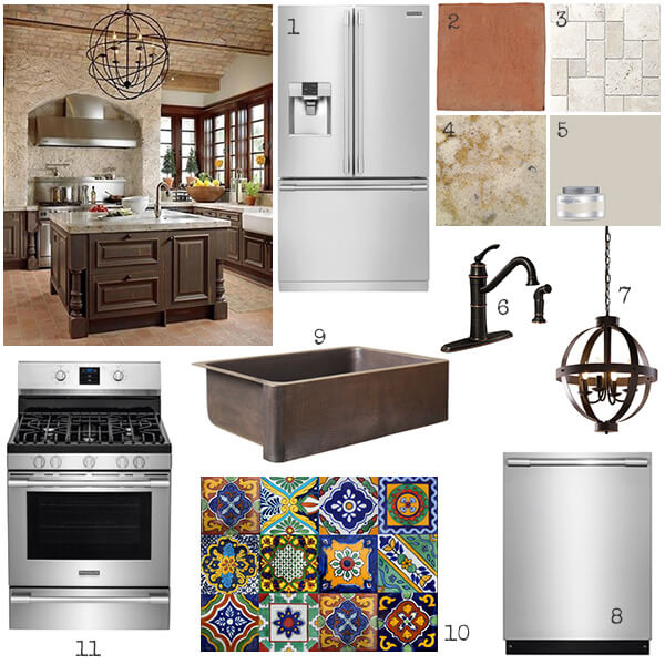Inspiration Board for Dream Kitchen by FamilySpice.com
